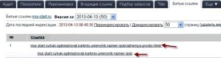 Seo анализ параметров, аналитика сайта