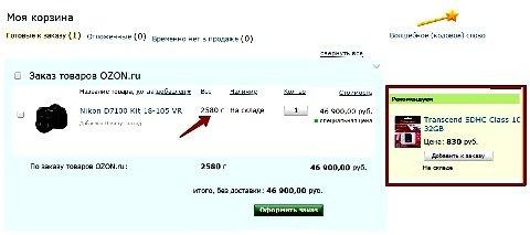 как увеличить средний чек интернет магазина
