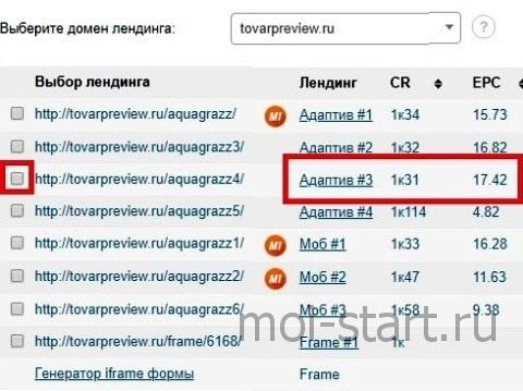 выбор лендинга в cpa сеть m1 shop ru