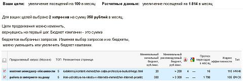 webeffector. Как увеличить посещаемость