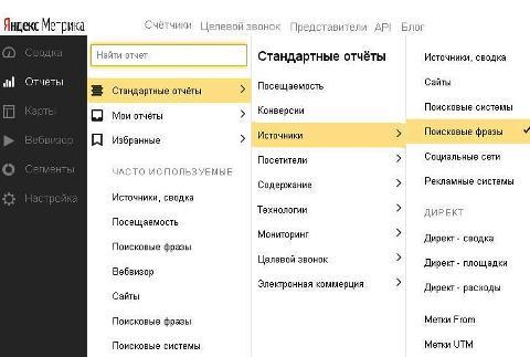 зачем, для чего нужна Яндекс Метрика