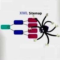 Как добавить файл sitemap в яндекс и google