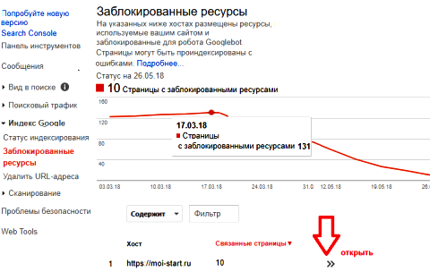 индекс google заблокированные ресурсы