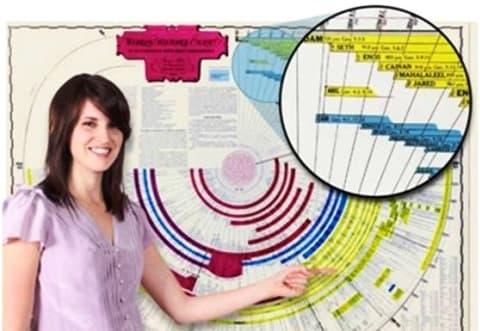 инфографика как создать, как делать