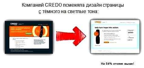 примеры создания продающей инфографики