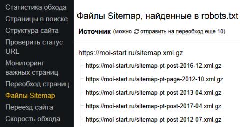 wordpress карта сайта html