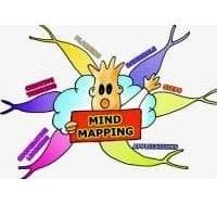 Интеллект карты как способ упаковки информации