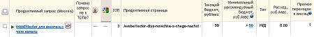 Продвижение в Webeffector