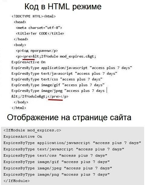 использование тега pre, отобразить html код как текст, отображение тега pre