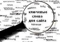 подбор ключевых запросов для сайта