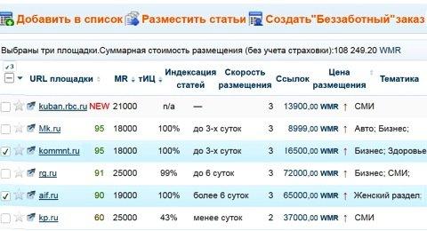 продвижение статьями на миралинкс биржа статей