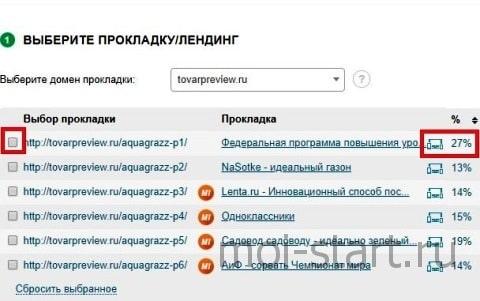 сайт прокладка для разогрева аудитории в cpa сеть m1 shop ru