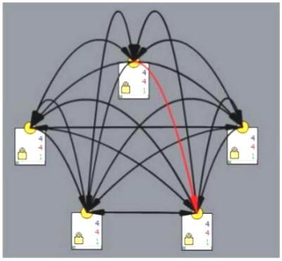 схема перелинковки звезда