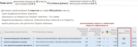 webeffector. Расчет бюджета для увеличения продаж