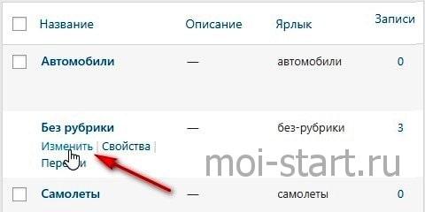 wordpress рубрика по умолчанию
